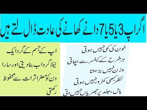 Zubaida Tariq Tips-Desi Totkay Tip In Urdu