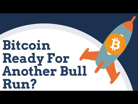 Crypto News | Bitcoin Ready For A Bull Run? Coinbase Drainin