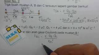 Listrik Statis Gaya Coulomb Part 1- Fisika Sma