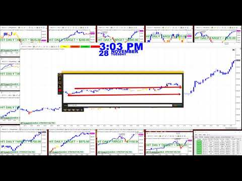 0 Algorithmic Trading, Ninjatrader , Automated Trading