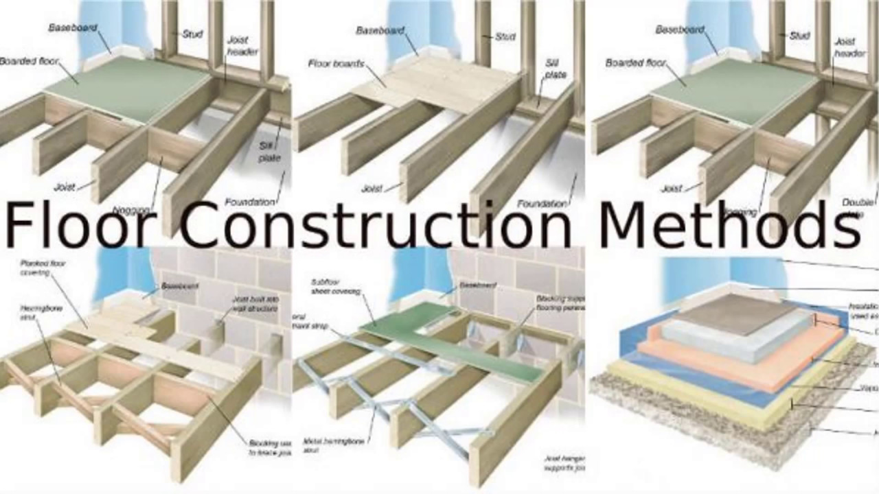 Building A Floor A Floor Concrete Slab Foundation YouTube - Raised floor construction detail