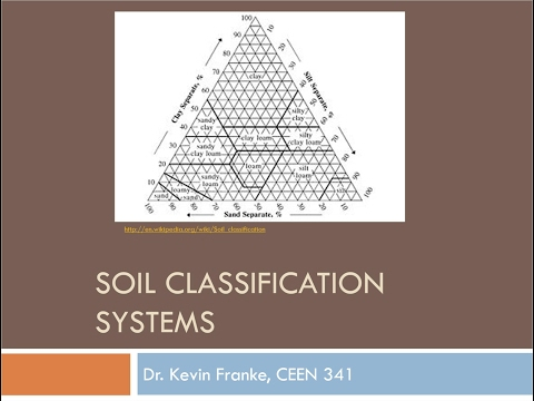 CEEN 341 - Lecture 5 - Soil Classification
