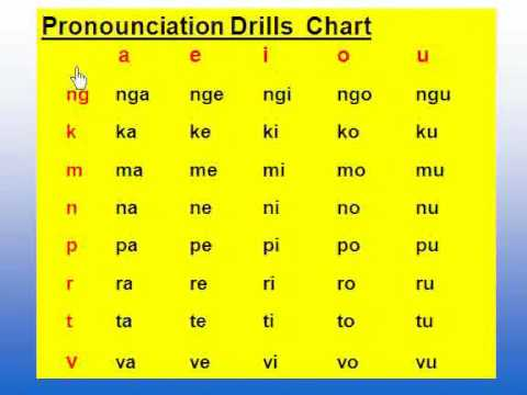 LEARN COOK ISLANDS LANGUAGE - Learning the basics