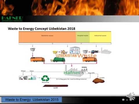 Mr.RAVSHANBEK GULYAMOV from  Uzbekistan visit Hafner Waste to Energy