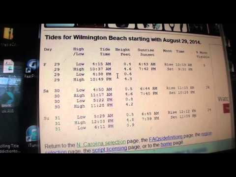 How To Catch More Fish With Using Tide Table Chart