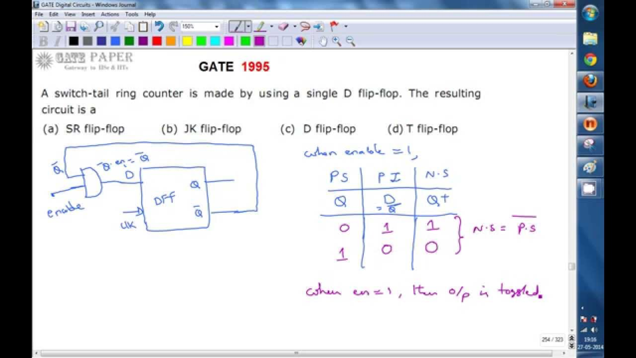 Gate 1995 Ece Switch Tail Ring Counter Using A Single D Flip Flop Circuit Of Rs Built With 2 The Jk