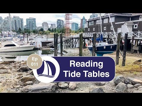 Ep 11: Navigation: Tide Tables