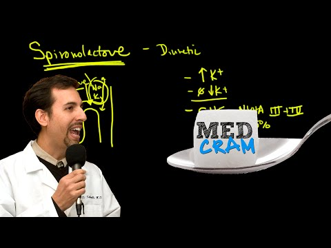 Hypertension Explained Clearly by MedCram.com | 2 of 2