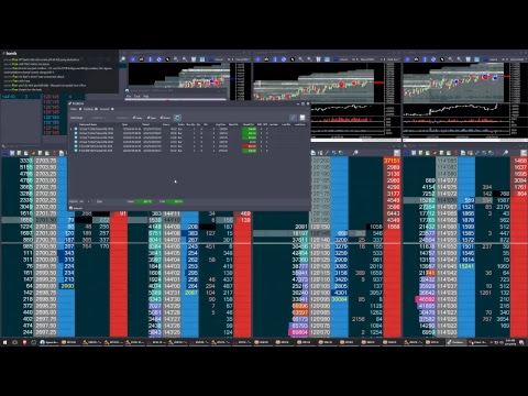 Live Futures Trading.  Bitcoin and Treasuries Futures.  2018-02-15