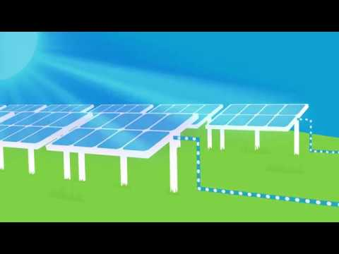How Universal Solar Energy Works