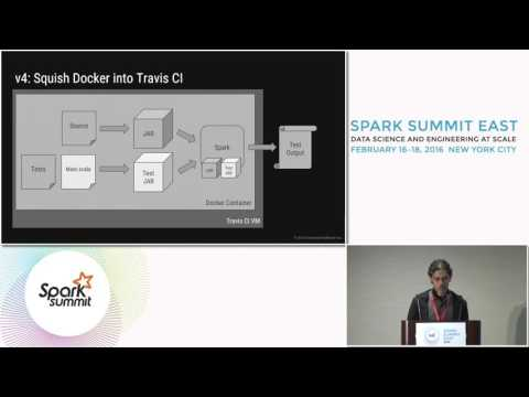 Continuous Integration for Apache Spark Apps