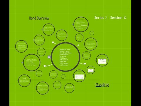Series 7 Exam Session 12 - Bond Overview
