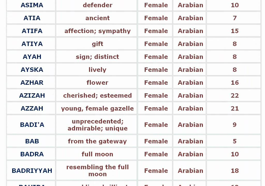 Lucky Arabic Baby Girl Names With Meaning