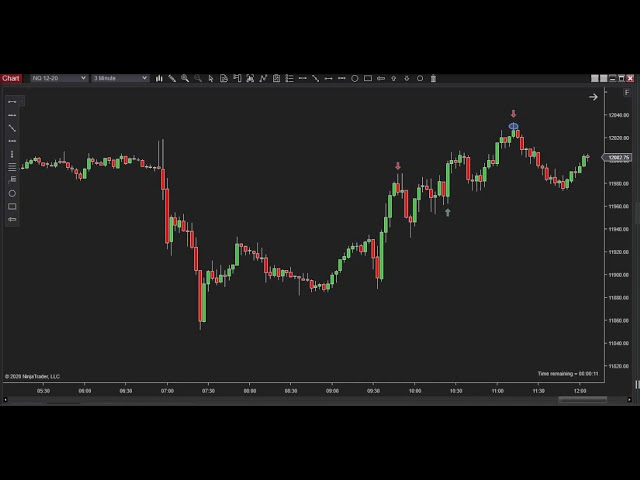 111620 -- Daily Market Review ES CL NQ - Live Futures Trading Call Room