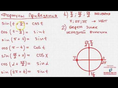 Как использовать формулы приведения