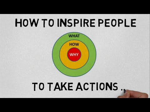 HOW TO INSPIRE PEOPLE TO TAKE ACTIONS IN HINDI - START WITH WHY BOOK