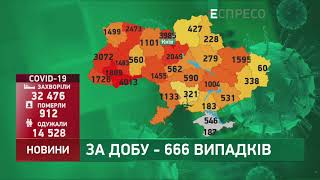 Коронавірус в Украі ні статистика за 16 червня