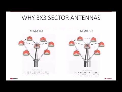 RF elements - Sector Carrier Class Antennas