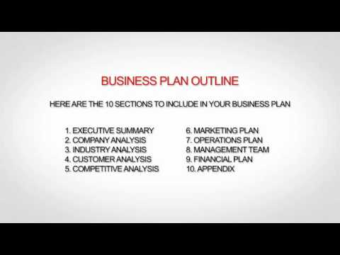 Retail Business Plan - YouTube