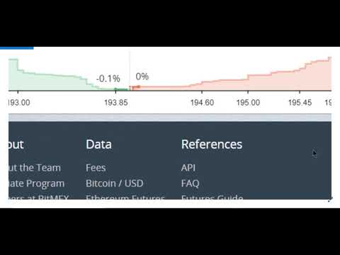 Bitmex BITSEVEN HOW TO TRADE THE 1 MIN AND PREDICT FUTURE MOVES