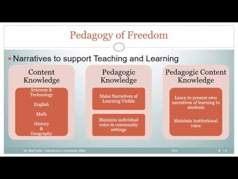 Pedagogy, Teaching and Research