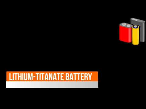 Types of Lithium Ion Batteries