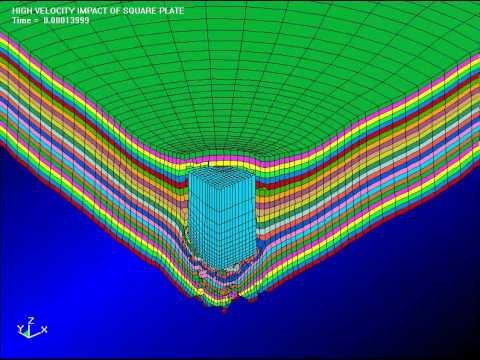 Materials Sciences LLC - LS-Dyna Module