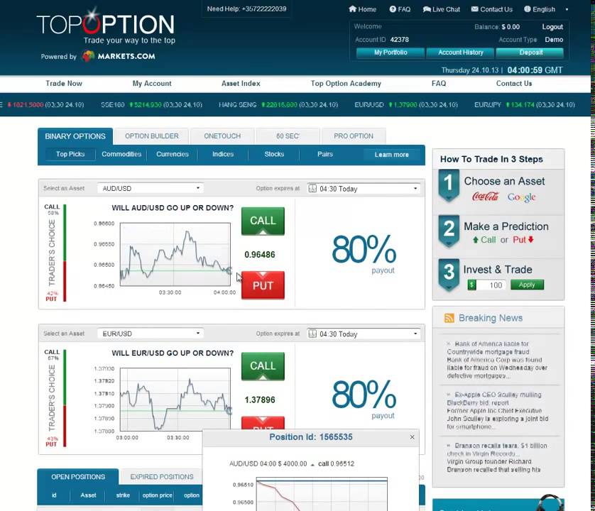 Regulated binary option platforms