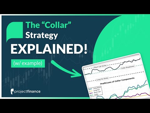 Collar | Options Trading Strategy Guide