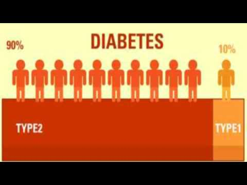 Diabetes Mellitus,2016/BPS from A-Z/Dr Hesham Ismail