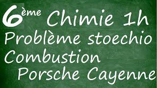 Problème Stoechiométrique Combustion Porsche