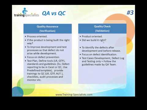 software testing interview questions and answers part 1 - Quality Analyst Interview Questions And Answers