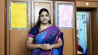 Rhymes for Kids || English Rhymes #Rhymes#Kids #GharPeBaithoChallenge #StayHomeStaySafe #PlaySchool #IndiaFightsCorona ...
