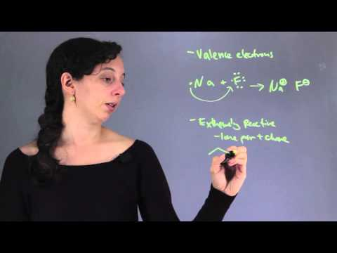 How Do You Know if a Reaction Will Occur in Chemistry? : Chemistry & Biology Concepts