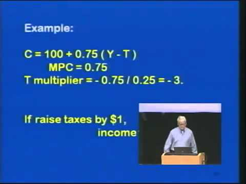 introduce to Economics   Lecture 18  Government Spending  Fiscal Policy