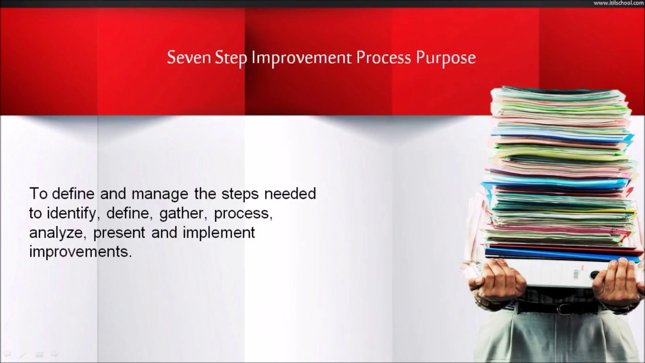 ITIL CSI-Continual Service Improvement-7 Step Improvement Process (ITIL Certification Training 2018)