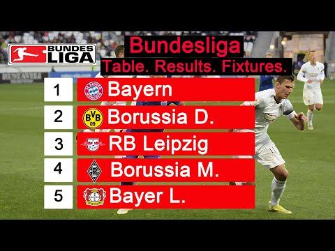 Чемпионат Германии по футболу. Бундеслига. 29 тур. Результаты, расписание, таблица, бомбардиры