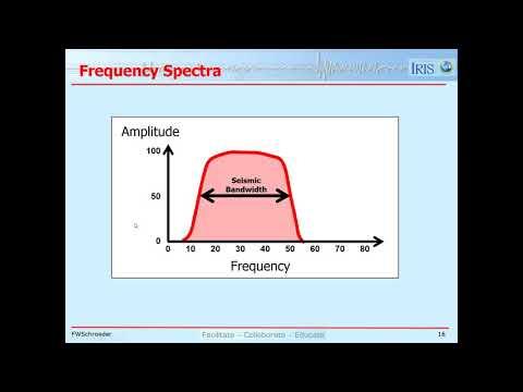 Lesson 29: Seismic Inversion