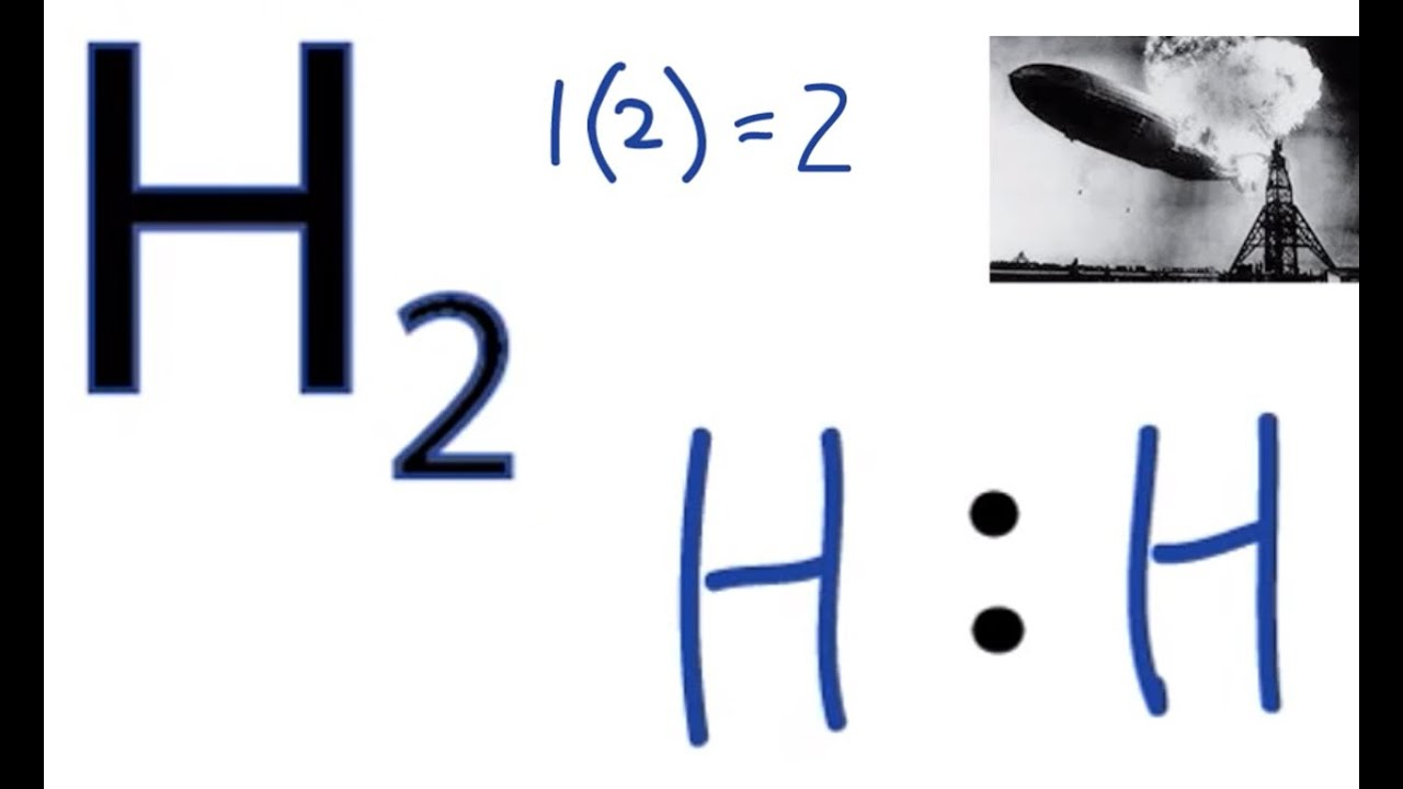 hydrogen gas lewis structure [ 1280 x 720 Pixel ]