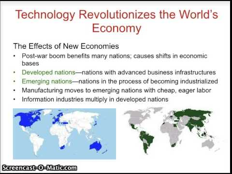 "Ch 36.2 ""Global Economic Development"""