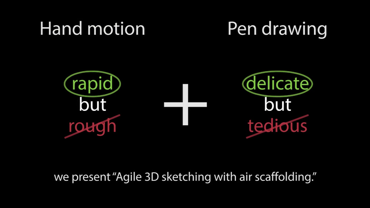 Agile 3D Sketching with Air Scaffolding
