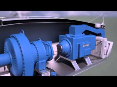 LUDECAwind and EASY-LASER® Alignment and Measurement Solutions for the Wind Industry