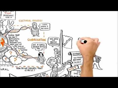 Ken Robinson Cambio De Paradigma Resumen Youtube