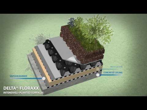 Озеленение кровли с DELTA-FLORAXX