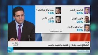 ...الانتخابات الرئاسية الفرنسية: استطلاع ينذر فيون ويكر