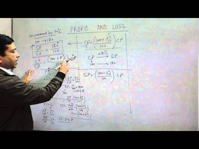 Profit and Loss Tricks, Formulas and Problems for NCERT(CBSE ) and ICSE