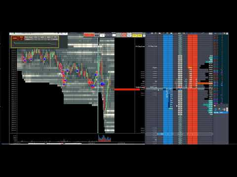 + $400 LIVE E-MINI S&P 500 FUTURES TRADING