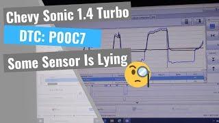 Chevrolet Sonic 1.4 Turbo: DTC P00C7