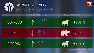 InstaForex tv news: Кто заработал на Форекс 20.03.2020 15:30