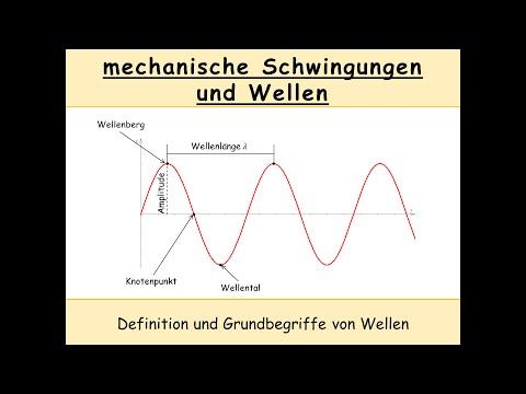 Grundbegriffe Zu Wellen (Wellenlänge | Wellenberg | Wellental | Frequenz | Periodendauer)